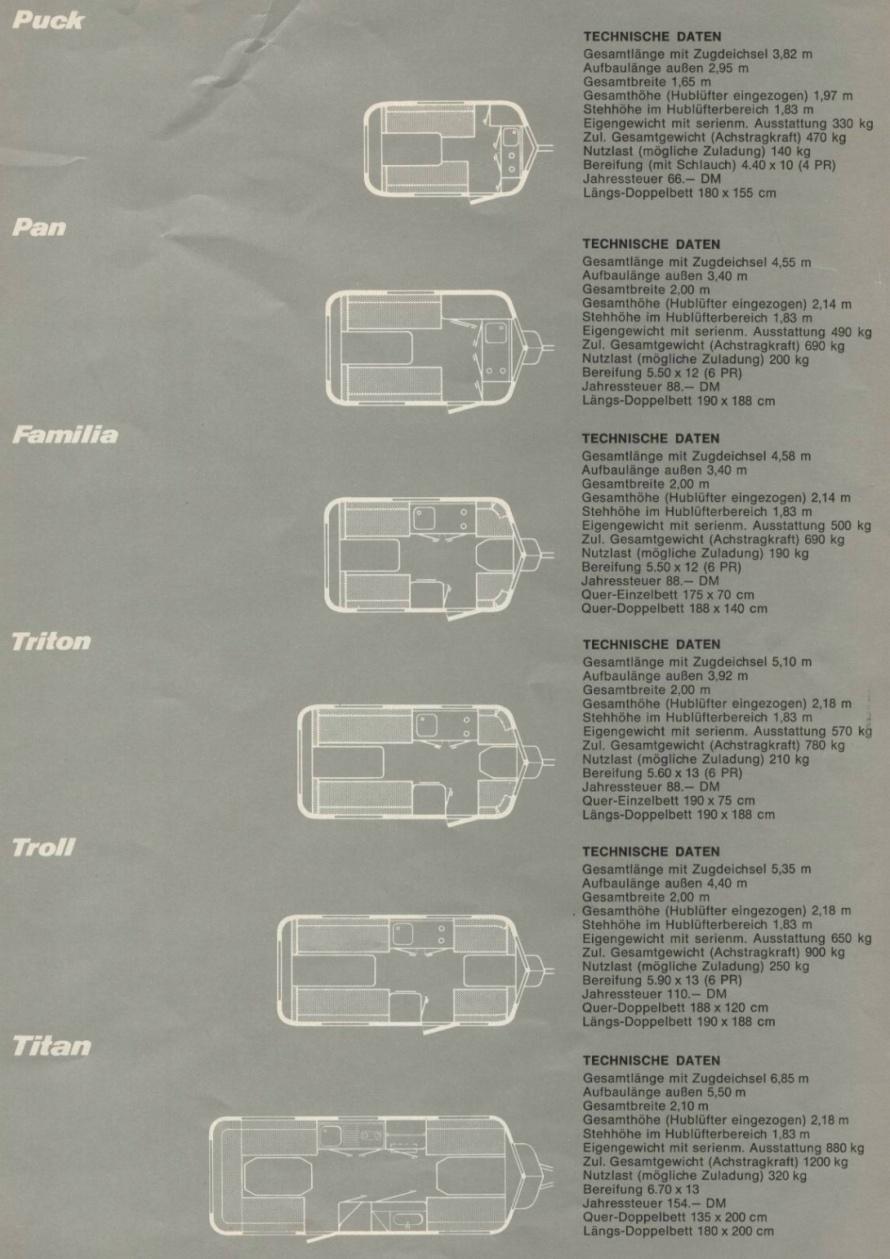Renseignement avant achat Eriba_1975_Grundrisse_1